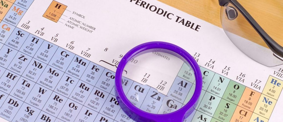 chemistry-period-table